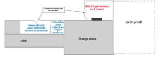 gîte Ruch Gironde