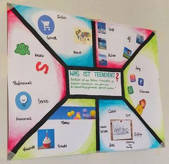 Was ist TeenEvent? Plakat