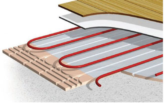 Thermoboard underfloor heating