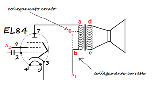 fig.2