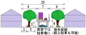 住宅地を通過する高架道路の例(本書 p217)