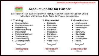 Account-Inhalte für Partner