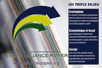 carte postale société collecte et recyclage