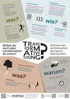Poster 04- Transformative Bildung