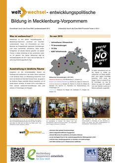 Poster 11 - Weltwechsel - Entwicklungspolitische Bildung