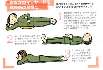 腸の動きを活発にするマッサージ/へルス&ライフ(法研)