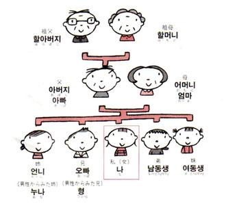 ひとりで学べる韓国語教室(国際語学社)