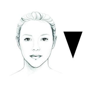 das V- förmige Gesicht