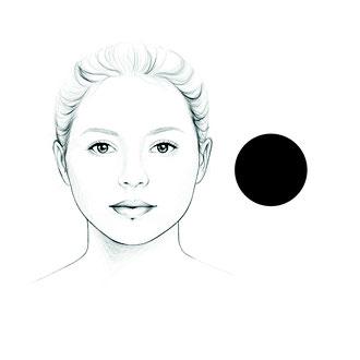das runde Gesicht