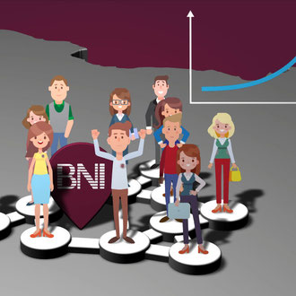 BNI - Image video