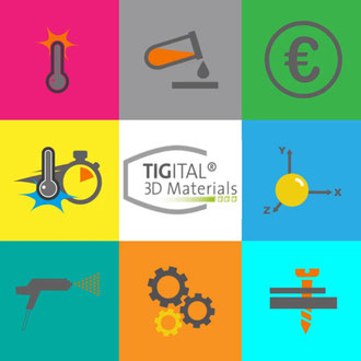 TIGITAL - Product video