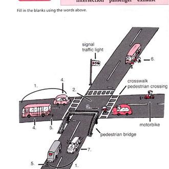 交通に関する英語/English脳で覚える英単語ハンドブック(スリーエーネットワーク出版)