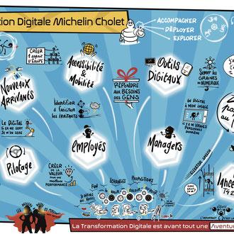 Workshop Digital Coalition Michelin - juin 2021