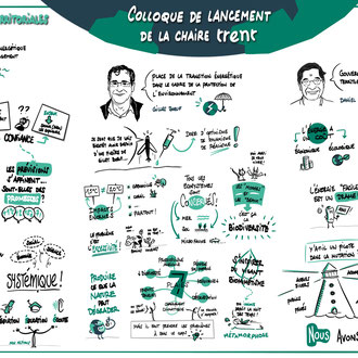Colloque lancement Chaire Trent - Sciences Po Bordeaux
