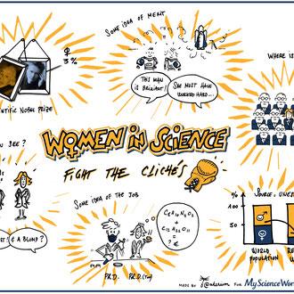 Women in Science - MyScienceWork