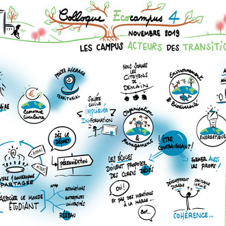 Colloque Ecocampus4 - Université Poitiers