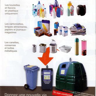 Déchets ménagers recyclables