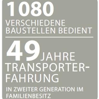 Das Transportunternehmen Jakob Gschwend AG verfügt über 50 Jahre Erfahrung im Bereich Mulden, Transporte, Baustoffe, Recycling und Winterdienst.