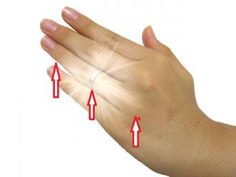 薬指でおこなえる、簡単セルフケア