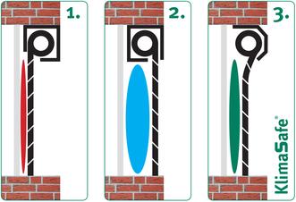 Rollladen Linksabroller / Rechtsabroller / Mittelabroller
