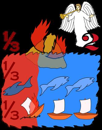 Lorsque le deuxième ange sonne de la trompette, seul le tiers de la mer devient du sang, le tiers des créatures qui y vivent meurent et le tiers des bateaux est détruit. Le tiers représentant une fraction importante de l'humanité.
