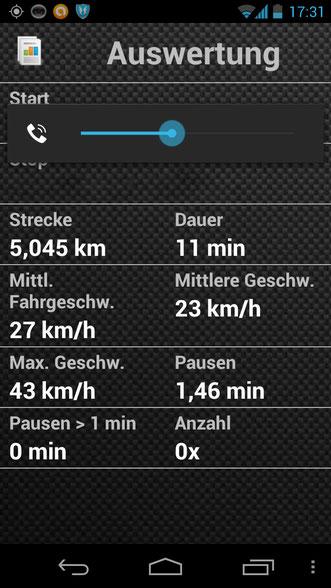 Test des e-Bike Tunings