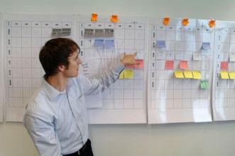 Moderation der Phasenplanung / auch Pull-Planung genannt, anhand der VILLEGO® Simulation erleben_Lean Ingenieure - Tobias Guller