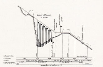 "540-021 Abb. 23 in ""Die Berninabahn"""