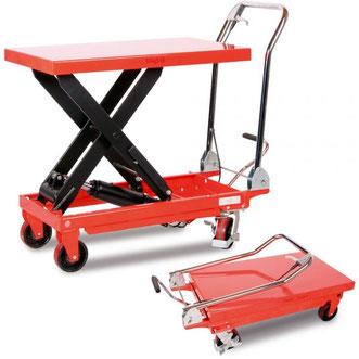Hubtischwagen, mobile Hubtische SHW