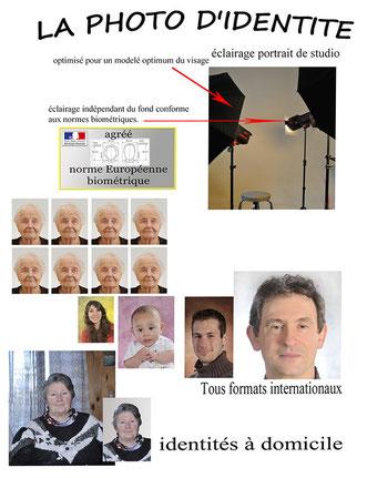 panneau de photos identité norme biométrique avec éclairage de studio