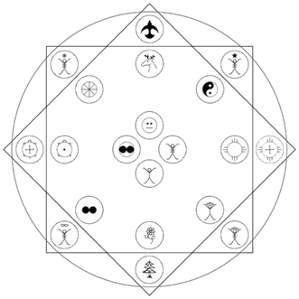 Das schamanische Medizinrad