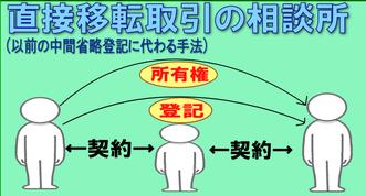 名古屋の直接移転取引・直接移転登記