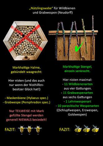 Insektenhotel Insektennisthilfe Bienenhaus Nützlingshaus markhaltig Stengel Stängel waagrecht senkrechtNeudorff Schautafel