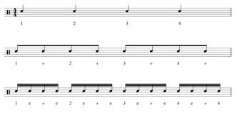 Noten für Schlagzeug
