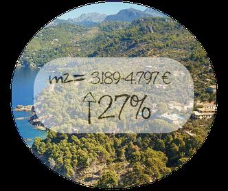 Ferienimmobilienpreise auf Mallorca gestiegen