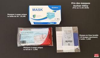 Masques en vente à Auchan Vélizy.