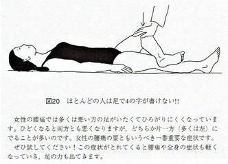 女性の腰痛で一番重要な症状
