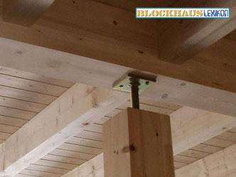 Blockhausbau - Blockhaus bauen - Holzkonstruktion - Statik - Werkplanung -  Holzhäuser - BlockhausABC -  Informationen - Eigenleistungen  - Lexikon - Forum