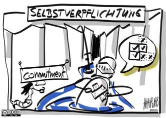 Selbstverpflichtung Ritter Scrum