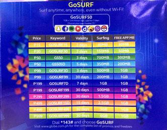 Globeの代表的なインターネットのプロモ「GoSURF」