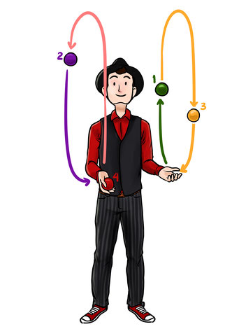 Mit vier Jonglierbällen jonglieren
