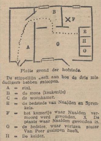 Dagblad van Noord-Brabant 14-01-1924