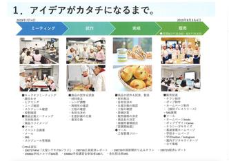 広島酔心調理製菓専門学校作成資料