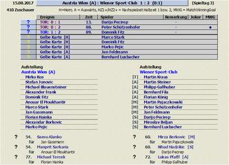 Spieldaten Austria Wien (A) vs. Wiener Sport-Club