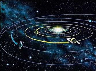 Ciclos planetarios y procesos evolutivos