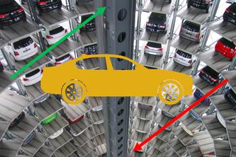 Deutsche Wirtschaft Automobilindustrie, Investor Schule