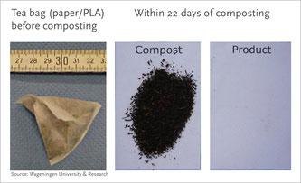 Zertifizierte kompostierbare Verpackungsprodukte werden auch im Praxistest innerhalb von maximal 22 Tagen abgebaut. Bildquelle: obs/European Bioplastics