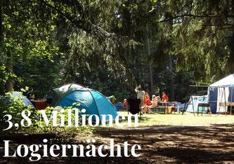 3,8 Millionen Logiernächte auf Campingplätzen
