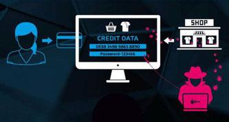 So funktioniert die neue Betrugsform Formjacking im Internet (Foto: Hornetsecurity).