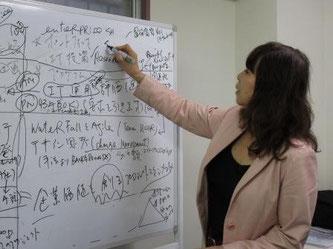 """""""個""""と組織の関係をIT業界を例に解説する永谷さん"""